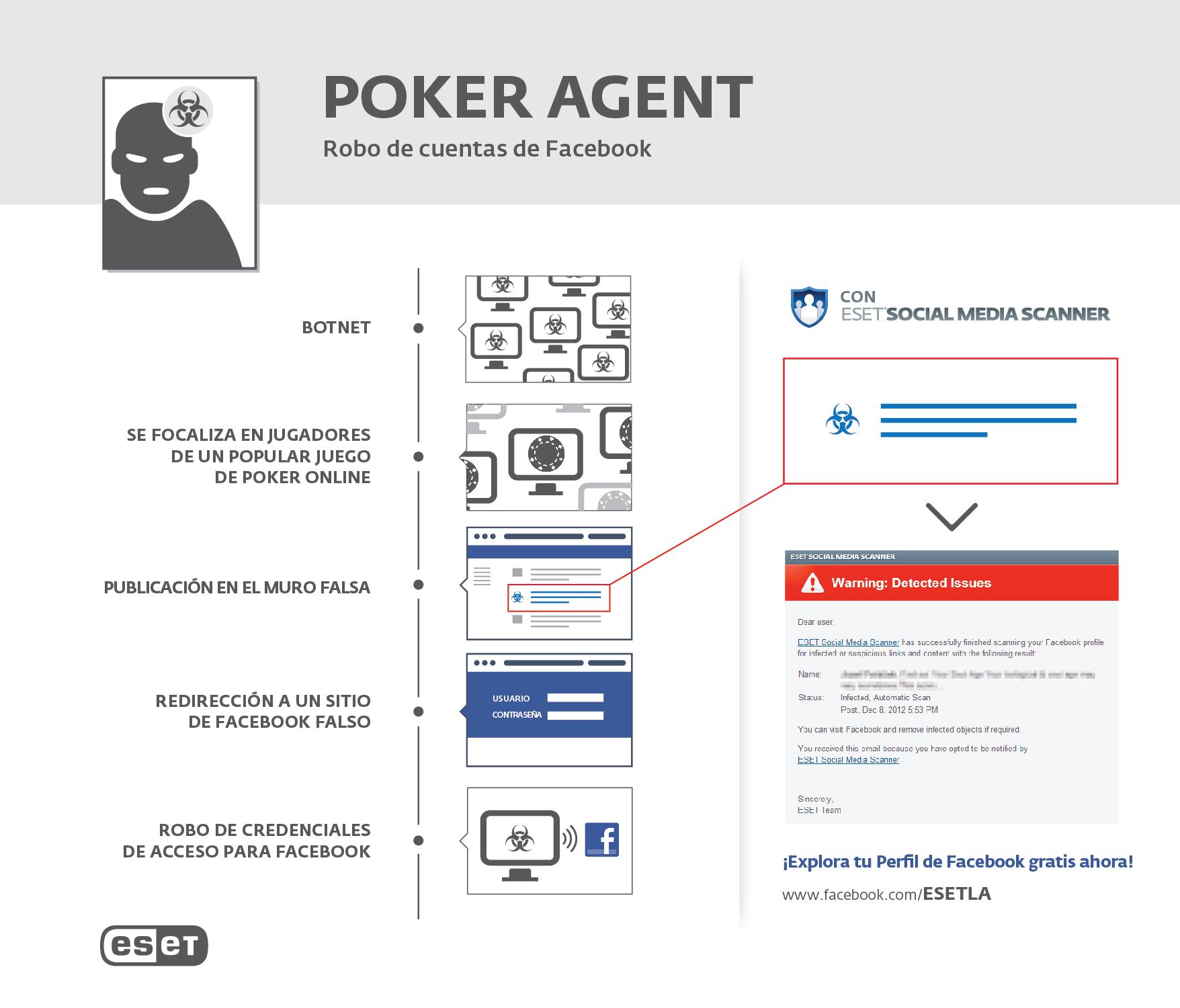 8_eset_nod32_PokerAgent_infographic