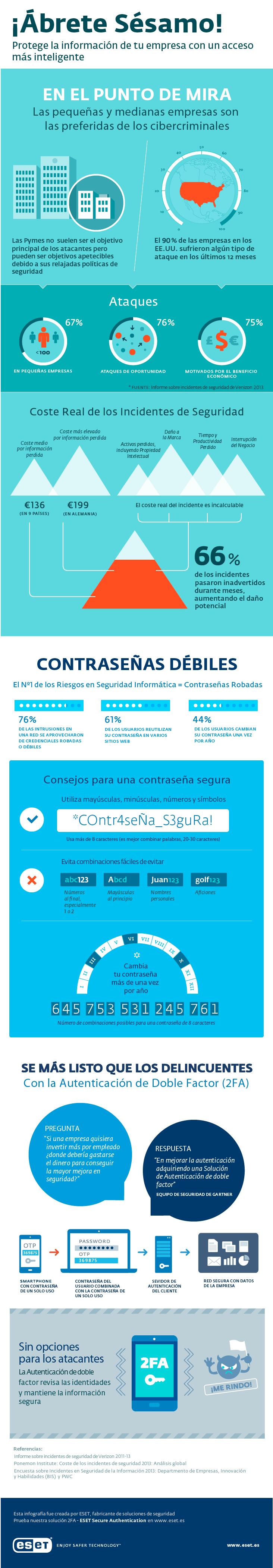 ESA2_Infographic_Source español