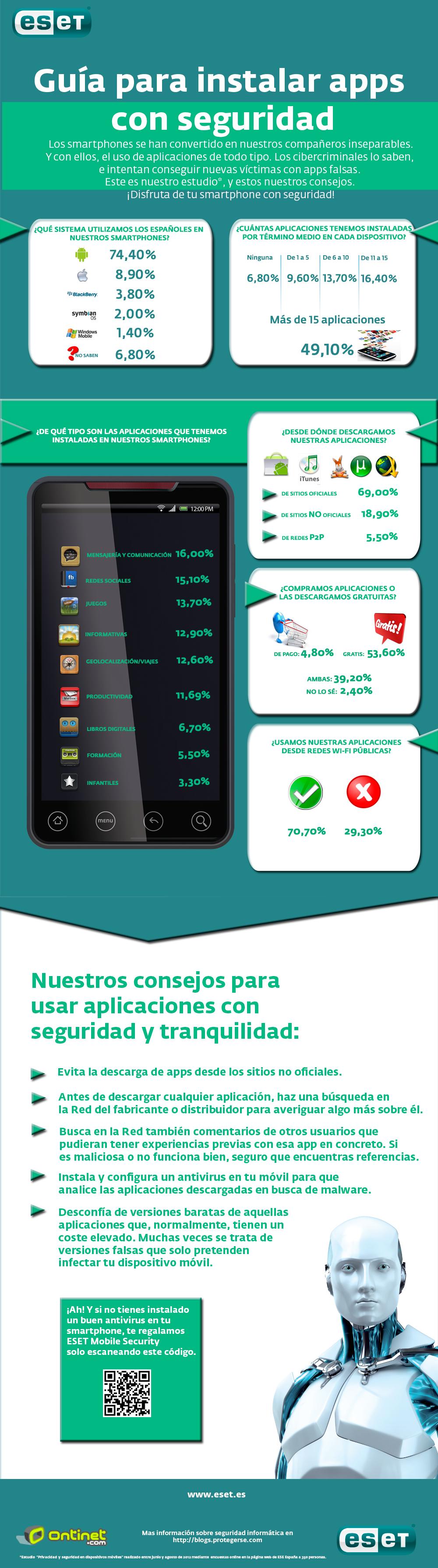 Estudio_privacidad_smartphones_aplicaciones_ESET_España
