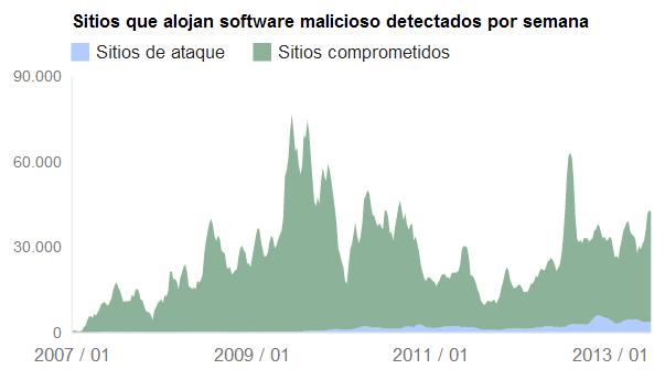 aloja_malware