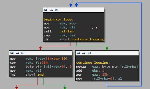 eset-nod32-linux-ssh-backdoor-1