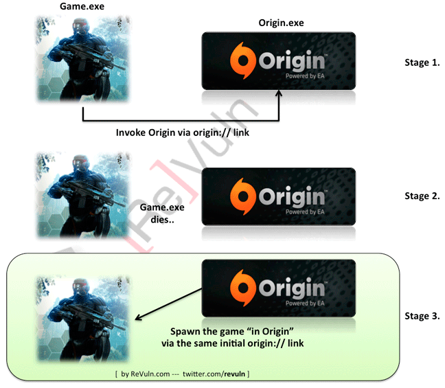 eset_nod32_origin1