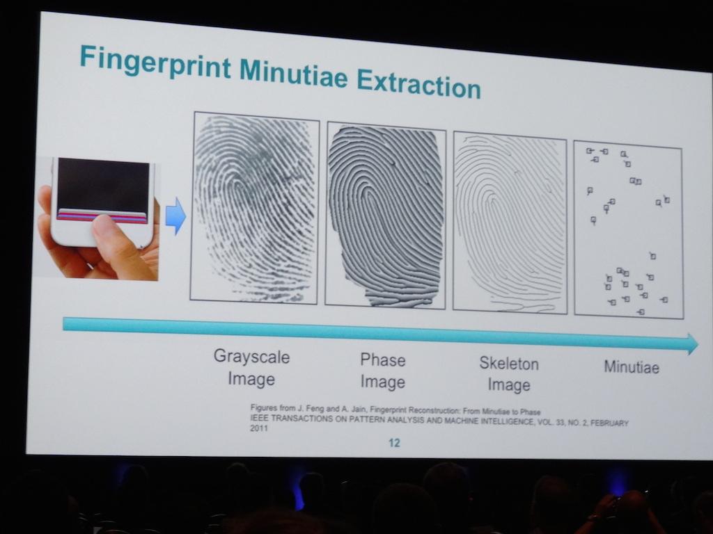 fingerprint0