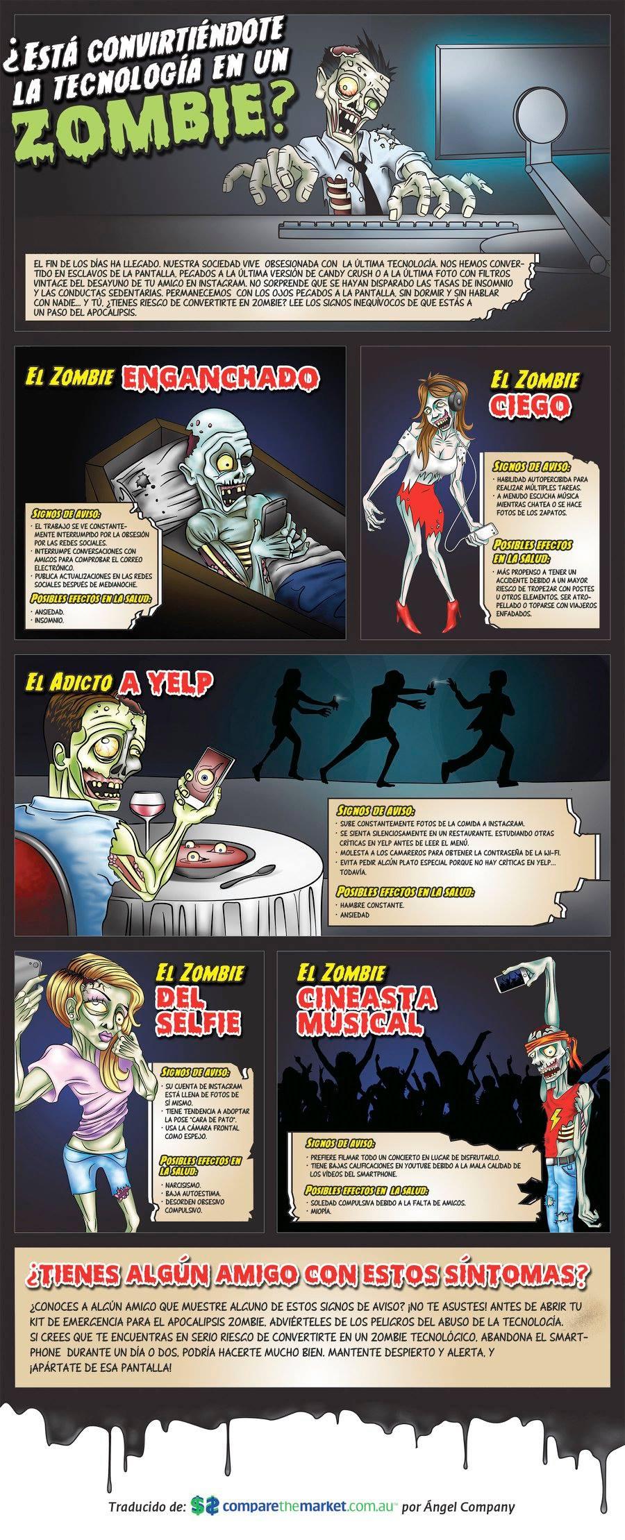infografia_zombis