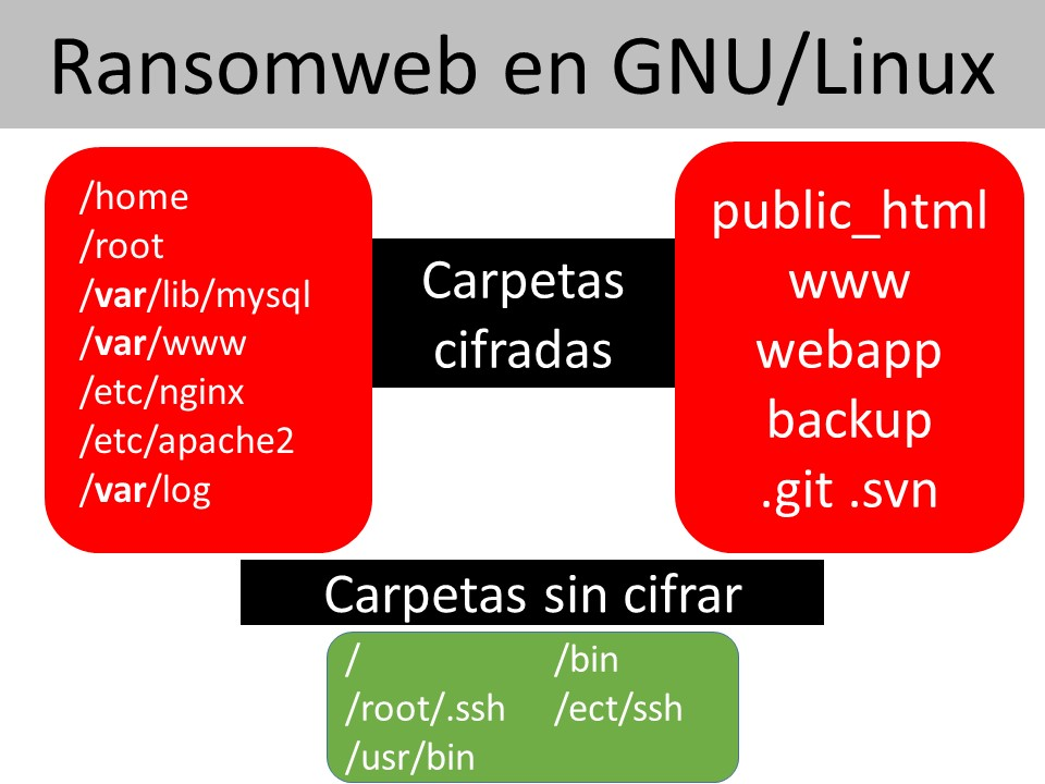 linuxransom2