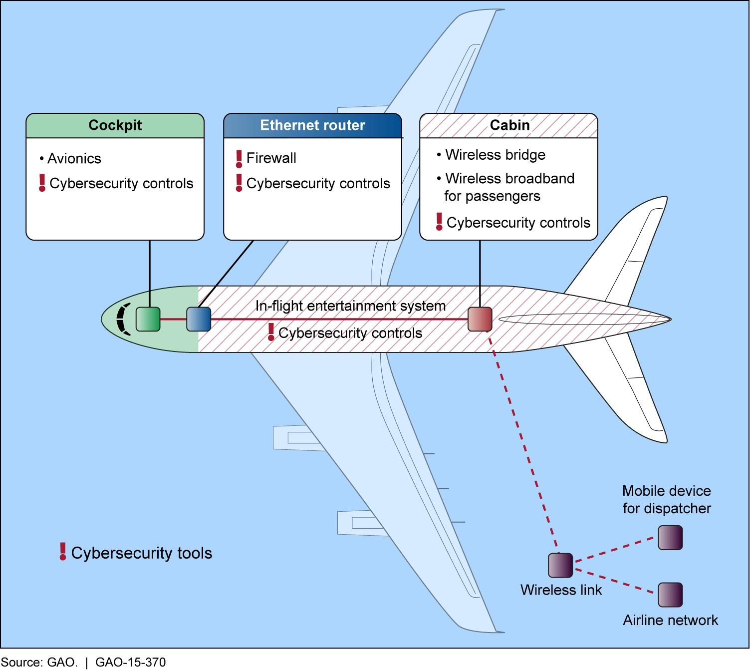 plane_hacking2